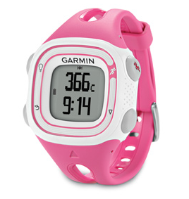 {Guest Post} Benefits of Heart Rate Monitors
