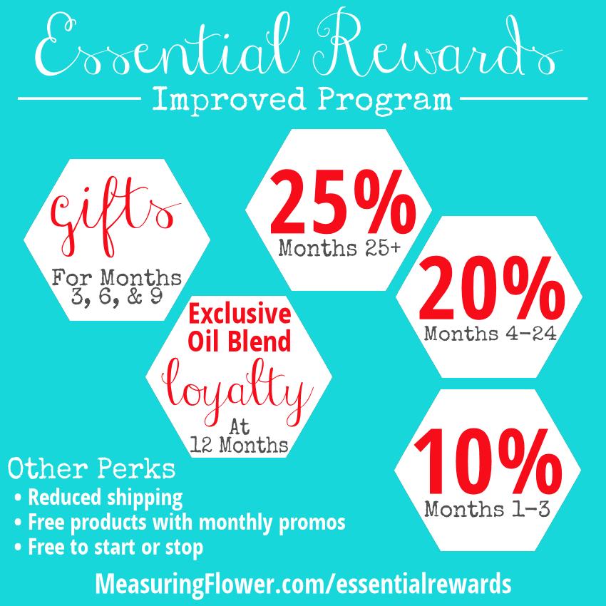Essential Rewards Improved